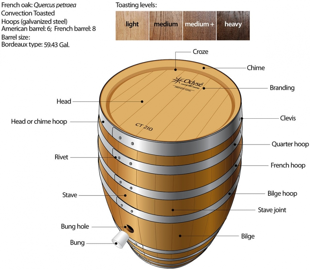 French Oak Barrel