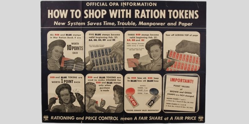 WW2 Ration Tokens Poster
